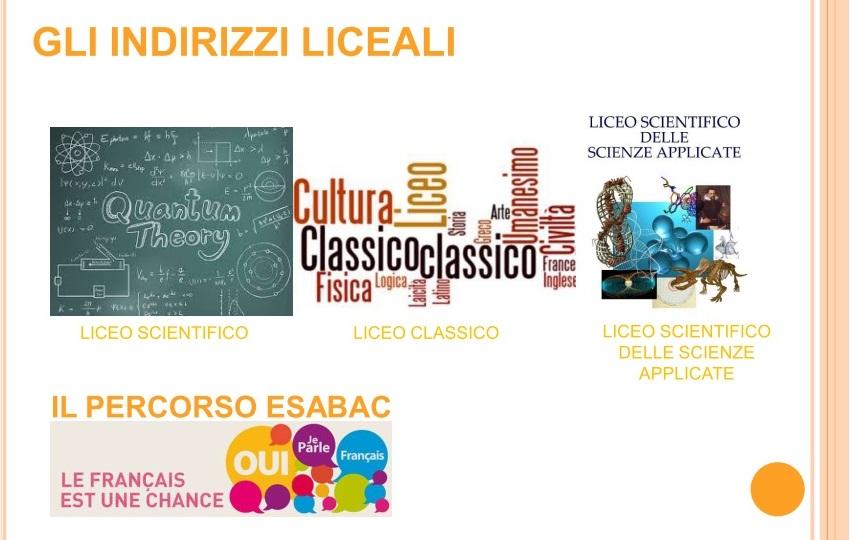 """Gli indirizzi del Liceo """"Fardella - Ximenes"""""""