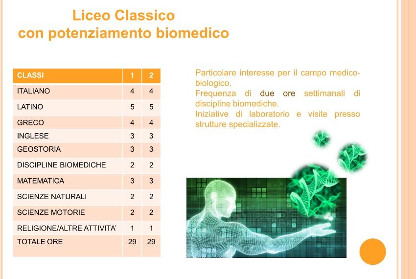 Quadro orario del Liceo Classico Ximenes con potenziamento biomedico