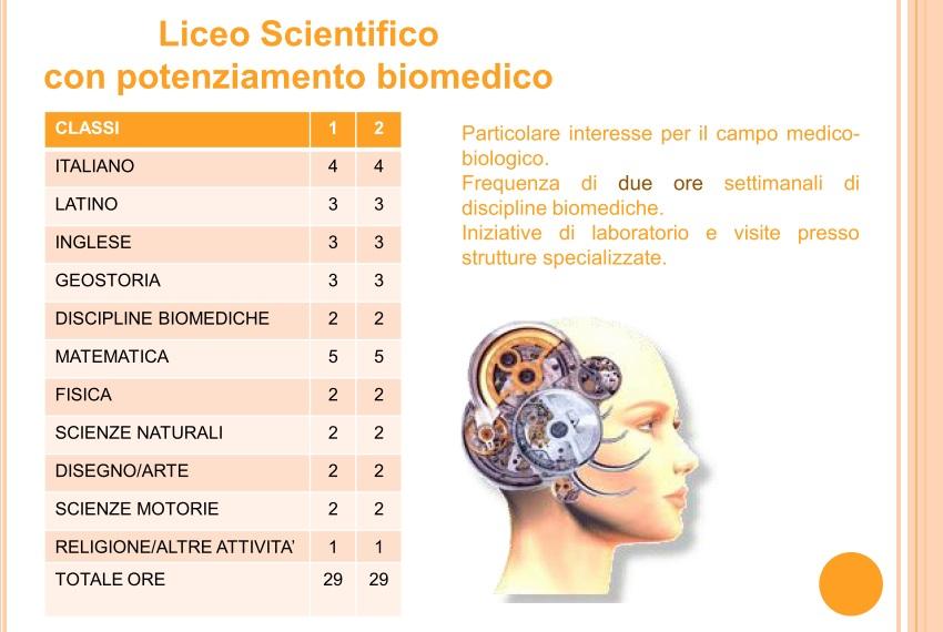 Quadro orario del Liceo Scientifico Fardella con potenziamento biomedico
