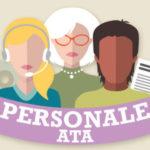 Graduatorie Provvisorie Permanenti Personale ATA a.s. 2019/2020 – Pubblicazione