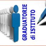 Pubblicazione Graduatorie di Istituto Docenti di I, II e III fascia